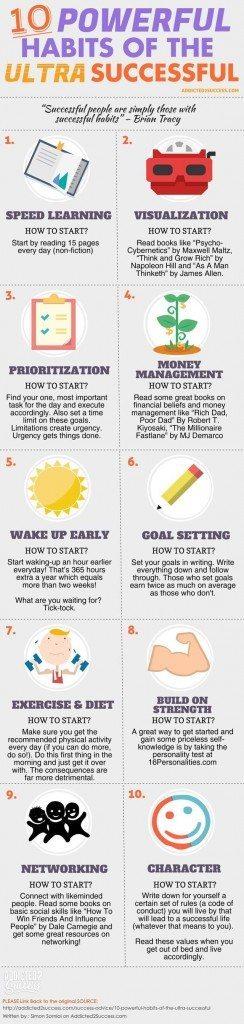 10 Success Habits That Set Ultra Successful People Apart