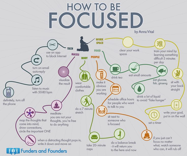 Ultimate Success Toolkit - How To Be Focused