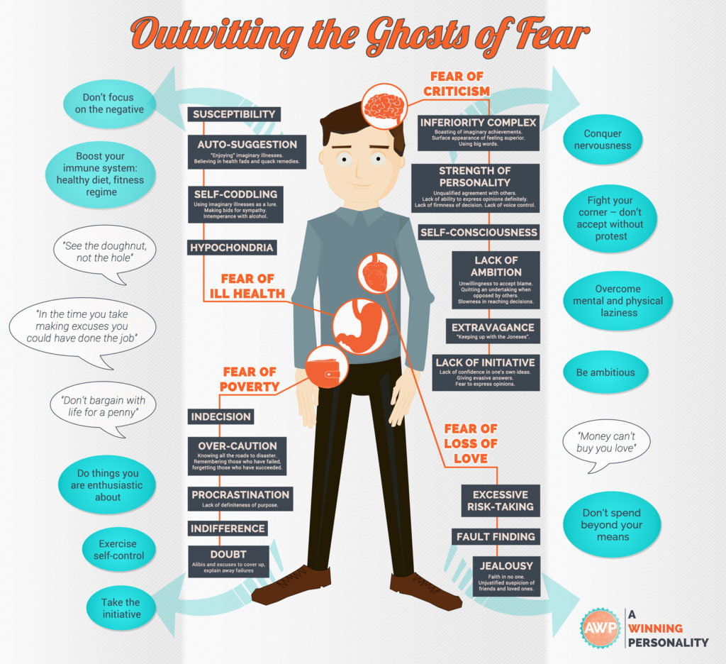 Ultimate Success Toolkit Outwitting the Ghosts of Fear