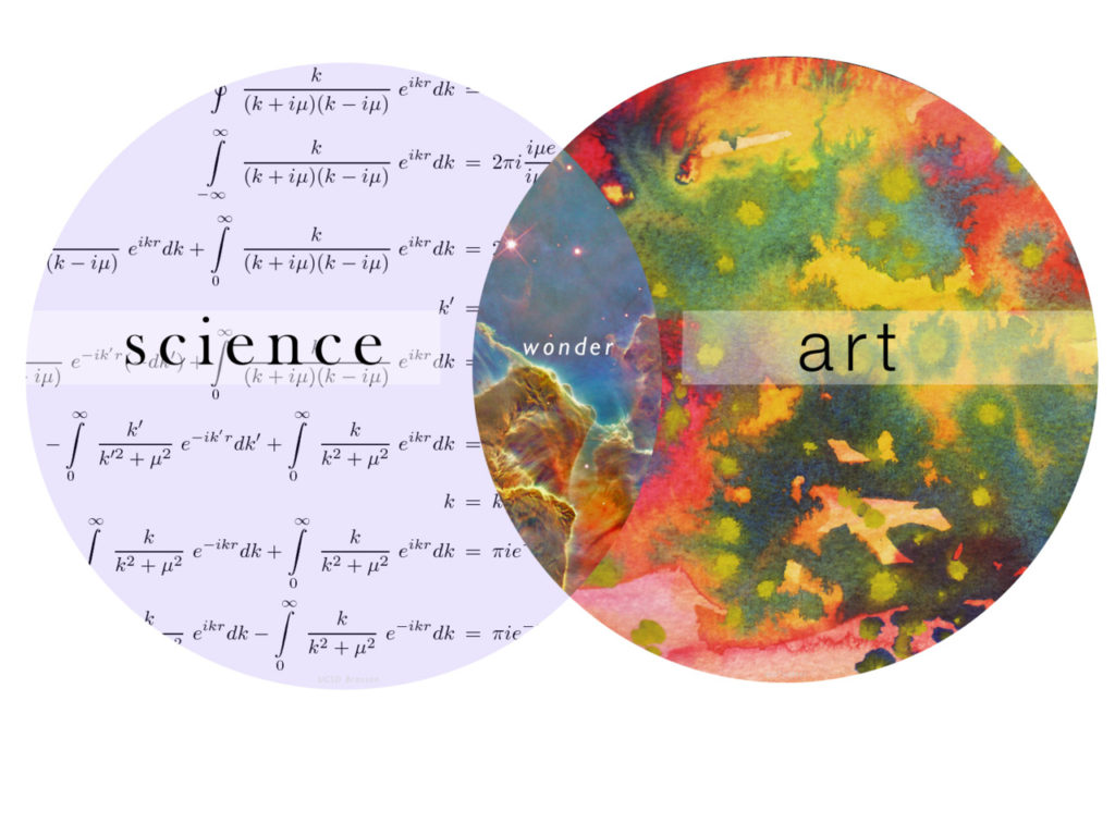 Do You Have The Intelligence Of A Scientist Or An Artist?